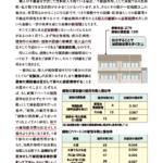 「建物」と「建物付属設備」は区別して減価償却